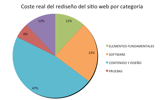 Plantilla_de_presupuesto_de_Marketing5-363753-edited.png