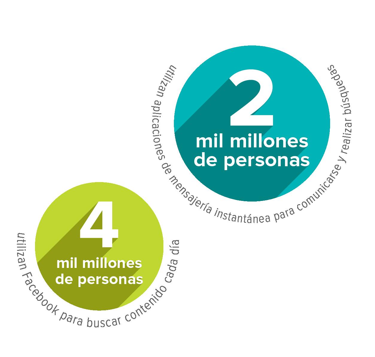 Charts_SEO_SPANISH.png