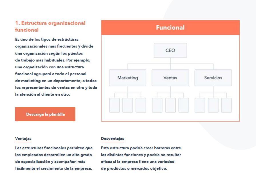 Estructuras organizacionales - ebook 3