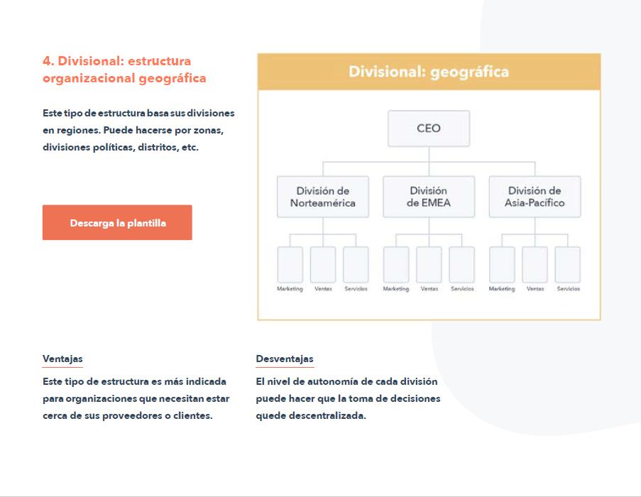 Estructuras organizacionales - ebook 4