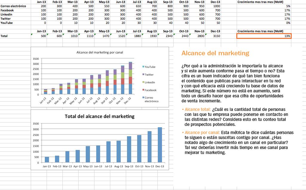Plantillas de informes mensuales-HubSpot