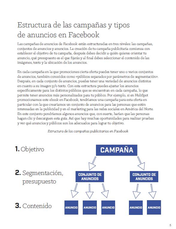 Publicidad en Redes Sociales - page 2