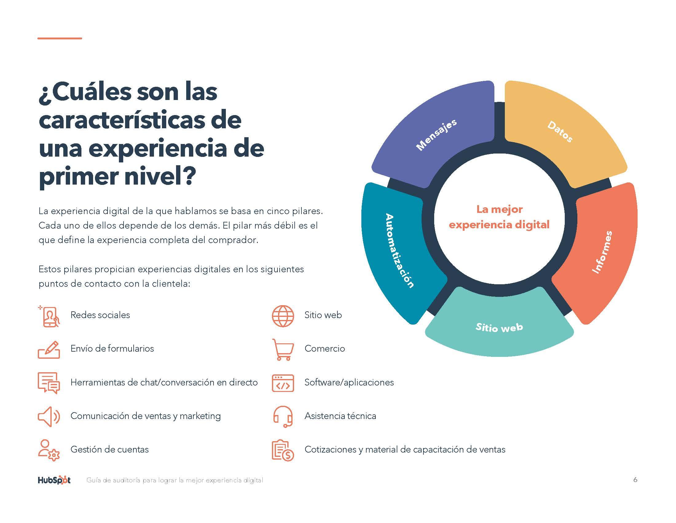 Guía de auditoría sobre experiencia digital